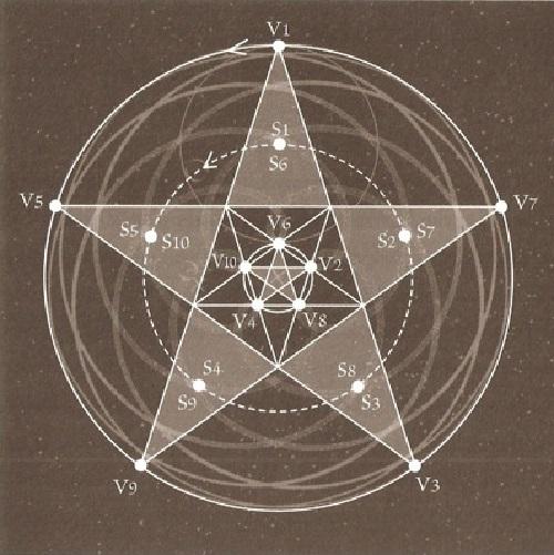 venus_double_pentagram1